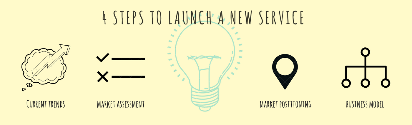 4 Steps to Launch a New Service - CS